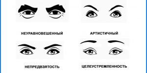 У человека все написано на лице: как узнать характер по чертам лица